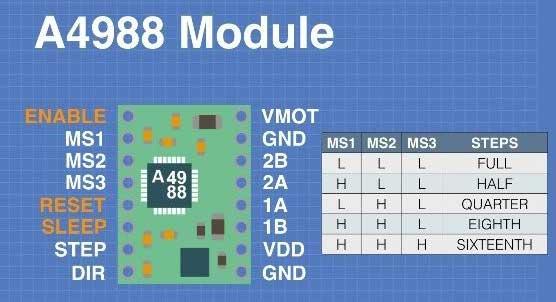 A4988电机驱动板引脚说明