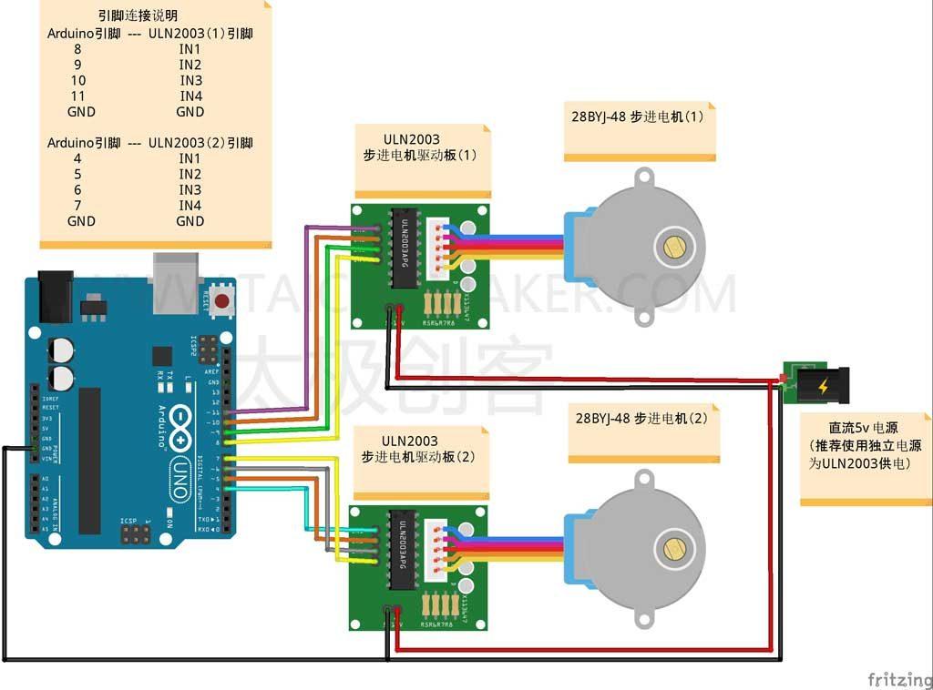 用Arduino通过ULN2003控制两个28BYJ-48步进电机。