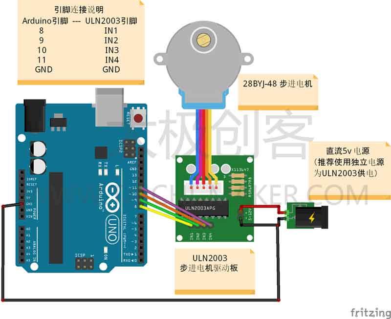 使用Arduino通过ULN2003控制一个28BYJ-48步进电机