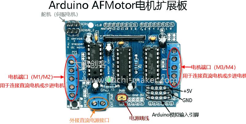 Arduino AFMotor 电机扩展板