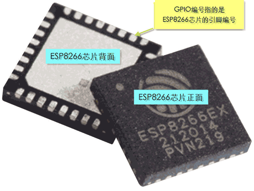 GPIO编号与ESP8266芯片引脚编号区别