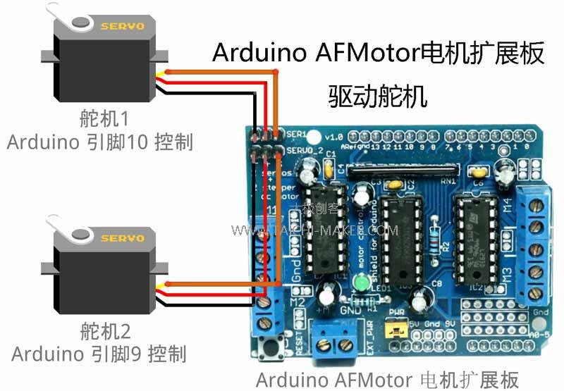 Arduino AFMotor扩展板驱动舵机(伺服电机)电路连接说明