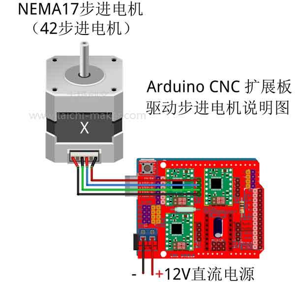 42步进电机驱动电路_Arduino CNC电机扩展板详解(A4988驱动42步进电机) – 太极创客
