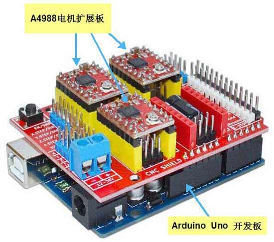 Arduino CNC 电机扩展板整体外观