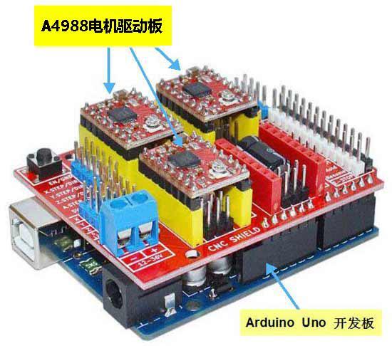 Arduino CNC 电机扩展板外观