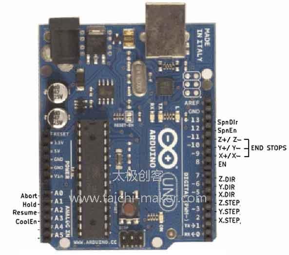 Arduino-CNC-电机扩展板引脚说明