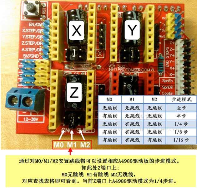 Arduino-CNC-电机扩展板步进设置说明