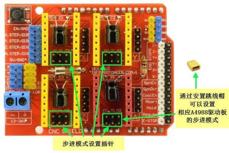 Arduino-CN-电机扩展板步进设置