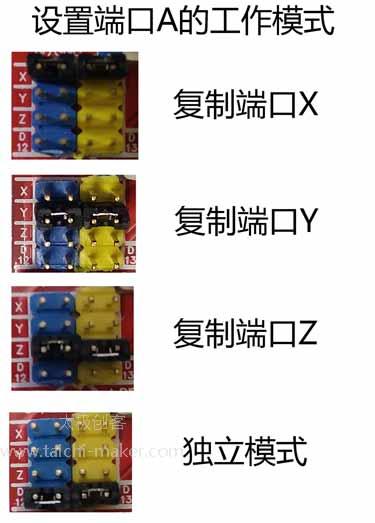 Arduino-CNC-扩展板端口A设置说明