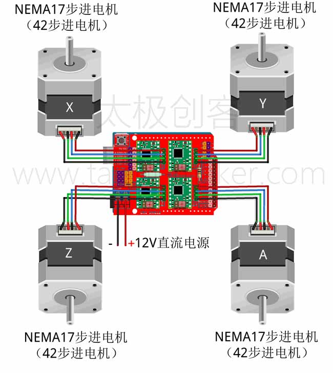 CNC扩展板驱动4个步进电机(A端口电机独立运行)