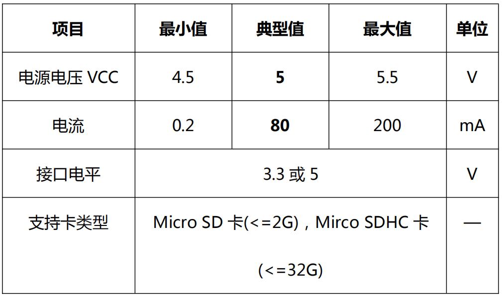 SD卡读写模块A详细参数 Arduino SD卡读写模块 太极创客
