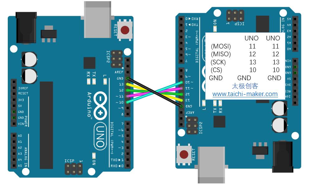 UNO板间通讯(SPI) Arduino SPI协议 太极创客