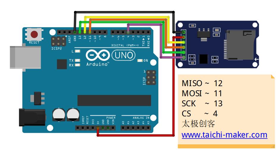 UNO-SD-spi-cs Arduino SD卡读取模块 使用Arduino读写SD卡