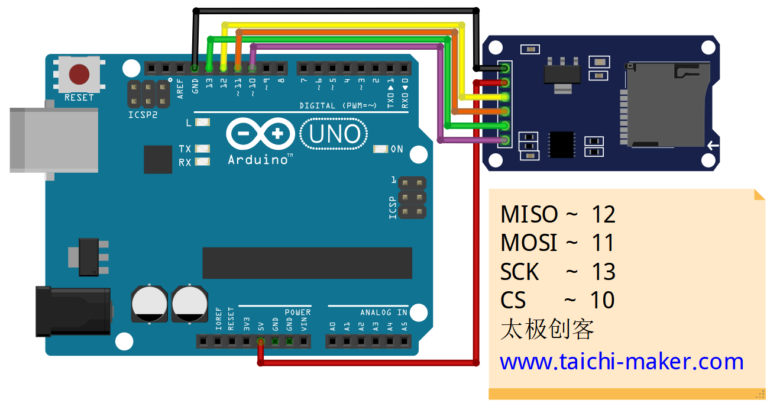 Arduino UNO通过SPI使用SD卡读取模块 SPI SD读取模块