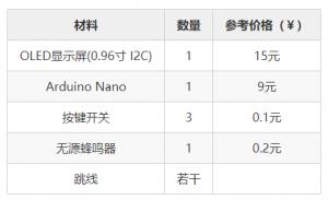 Arduino星球大战游戏机材料清单