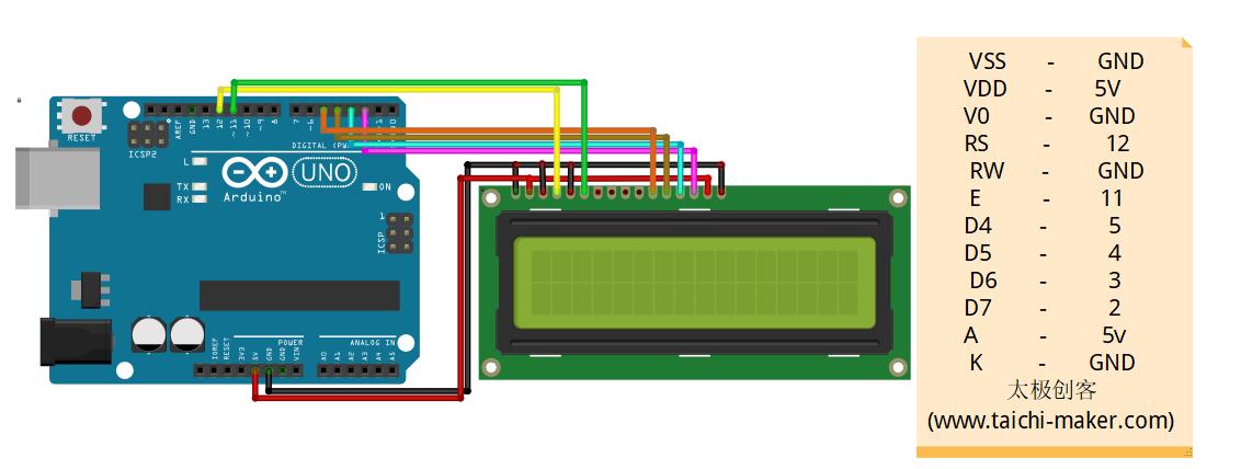 LCD602-UNO连线图 Arduino lcd1602 太极创客