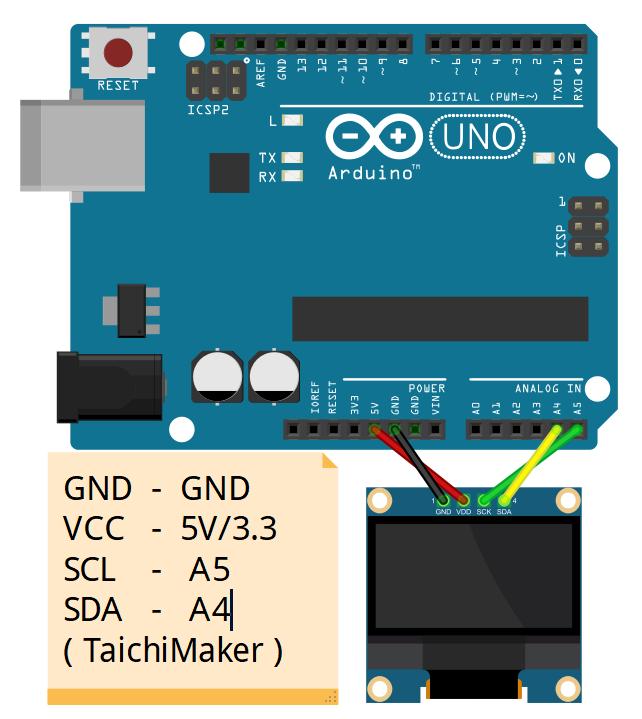 OLED0.96-uno连线图Arduino OLED0.96 屏幕模块 太极创客